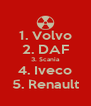 1. Volvo 2. DAF 3. Scania 4. Iveco 5. Renault - Personalised Poster A4 size