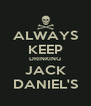 ALWAYS KEEP DRINKING JACK DANIEL'S - Personalised Poster A4 size