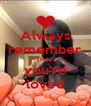 Always remember THAT you're loved - Personalised Poster A4 size