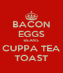BACON EGGS BEANS CUPPA TEA TOAST - Personalised Poster A4 size