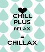 CHILL PLUS RELAX = CHILLAX - Personalised Poster A4 size
