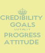 CREDIBILITY  GOALS LOYALTY PROGRESS ATTITUDE  - Personalised Poster A4 size
