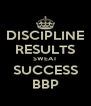 DISCIPLINE RESULTS SWEAT SUCCESS BBP - Personalised Poster A4 size