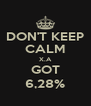 DON'T KEEP CALM X.A GOT 6,28% - Personalised Poster A4 size