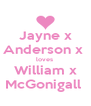 Jayne x Anderson x  loves  William x McGonigall  - Personalised Poster A4 size