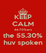 KEEP CALM 44.70%ers the 55.30% huv spoken - Personalised Poster A4 size