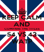 KEEP CALM AND COMPARE THE TITLES 54 VS 43 WATP - Personalised Poster A4 size
