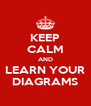 KEEP CALM AND LEARN YOUR DIAGRAMS - Personalised Poster A4 size