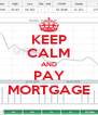 KEEP CALM AND PAY MORTGAGE - Personalised Poster A4 size