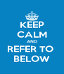 KEEP CALM AND REFER TO  BELOW - Personalised Poster A4 size