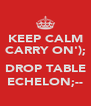 KEEP CALM CARRY ON');  DROP TABLE ECHELON;-- - Personalised Poster A4 size