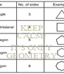 KEEP CALM!  IT'S ONLY GEOMETRY - Personalised Poster A4 size