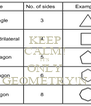 KEEP CALM! ITS ONLY GEOMETRY!N - Personalised Poster A4 size
