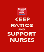 KEEP RATIOS AND SUPPORT NURSES - Personalised Poster A4 size