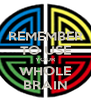 REMEMBER TO USE YOUR WHOLE BRAIN - Personalised Poster A4 size