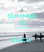 SUMMER IS ALWAYS  BACK  - Personalised Poster A4 size