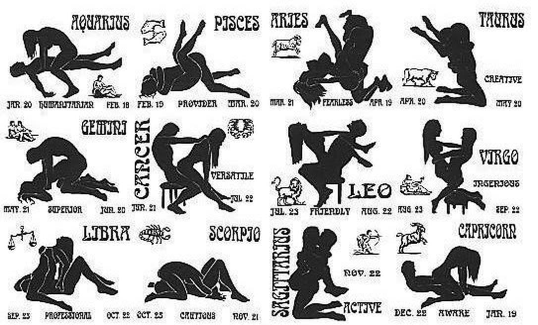 знаки зодиаки в сексе.