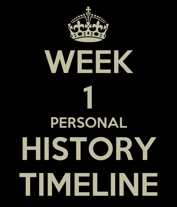 history week 1 Free essay: week 1 conference 1 what is african-american history african-american history are those events that started with the first slave ships from.